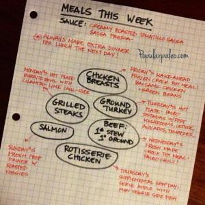 Meal Plan | popularpaleo.com